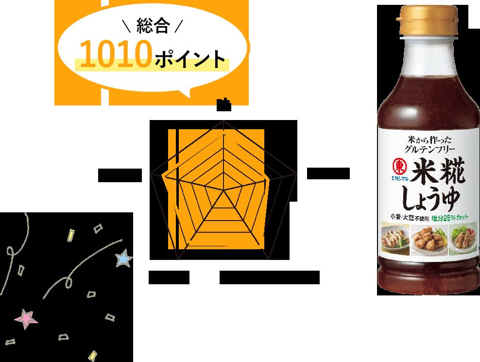 ヒガシマル醤油 米糀しょうゆ
